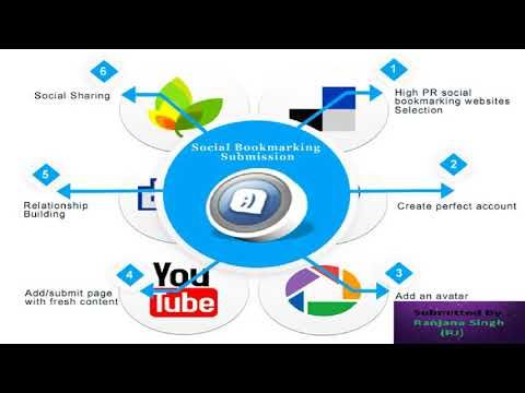How to submit Bookmarking in SEO | How To Do Social Bookmarking Submission in SEO - https://www.social-bookmarking-demon.com/social-bookmarking-training/how-to-submit-bookmarking-in-seo-how-to-do-social-bookmarking-submission-in-seo/