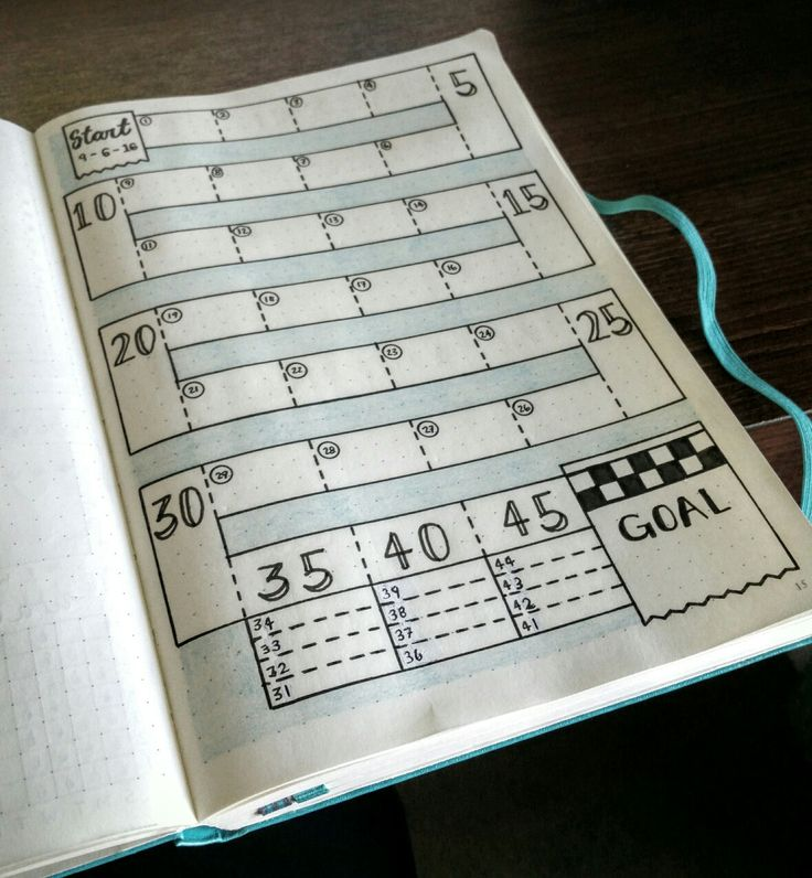 Weight Loss Tracker My Bujo Weight Loss Chart Weight