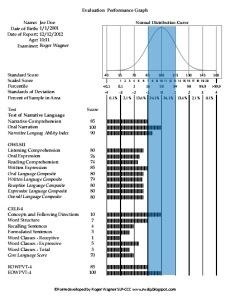 Sample Pediatric Evaluation