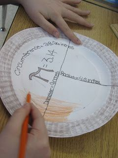 Pi Day activities including pi plates and 'math is easy as pi' and edible math problems