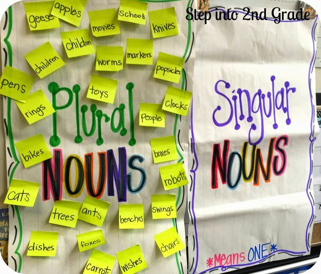 "Today we started to dig in a little deeper to singular and plural nouns. This is such a huge grammar focus because there are so many rules (of which not every word follows... sigh). Add ""s"" here, an"