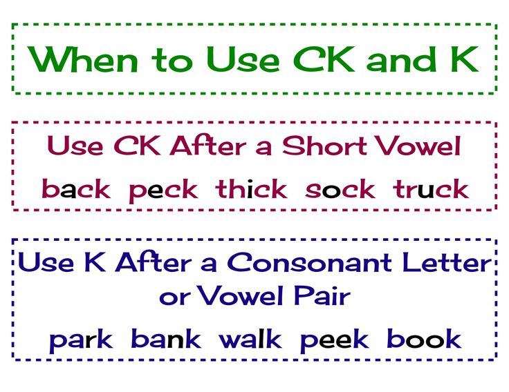 k/ck rule: English Spelling, For Kids, Anchor Charts, Grammar Rules Charts, Teaching Ideas, Phonics Rules Posters, K Ck Rules, Spelling Rules, Ck Anchors Charts