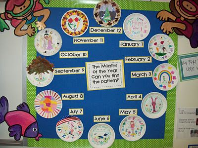 Have students make a plate to represent each month of the year, and then display them in a circle to show how each month and season follows on from the last. What a great idea! Brilliant for discussions. #classroom_display #classroom_calendar