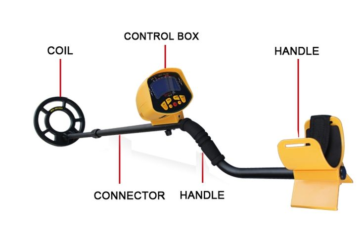 (63.27$)  Watch more here - http://aiqb9.worlditems.win/all/product.php?id=32800430486 - MD3010II RAIDER GOLD HUNING DETECTOR