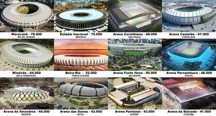 World Cup Host Stadia in Brazil