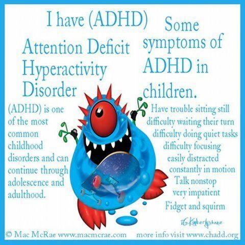 ADHD & symptoms of ADHD in children