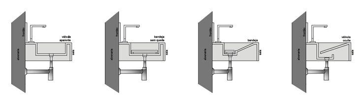 Exemplos de cuba esculpida