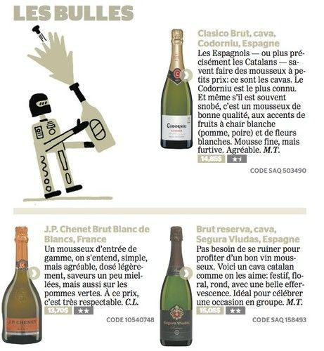 Les 75 meilleurs vins de 15$ et moins à la SAQ (NOUVELLE LISTE: à conserver et à partager!) | JDM