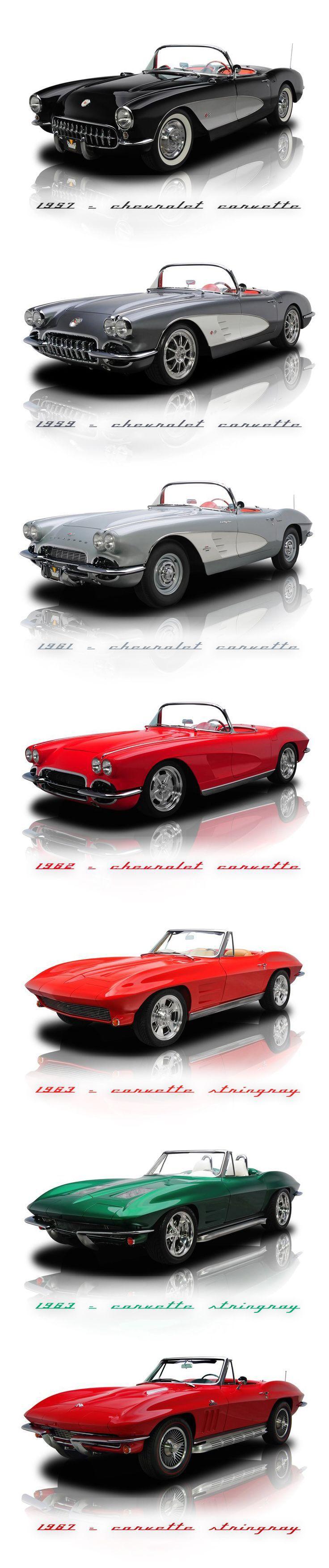Chevrolet Corvette...
