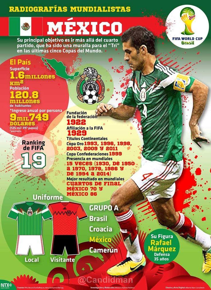 """Su principal objetivo es ir más allá del cuarto partido, que ha sido una muralla para el """"Tri"""" en las últimas cinco Copas del Mundo."""