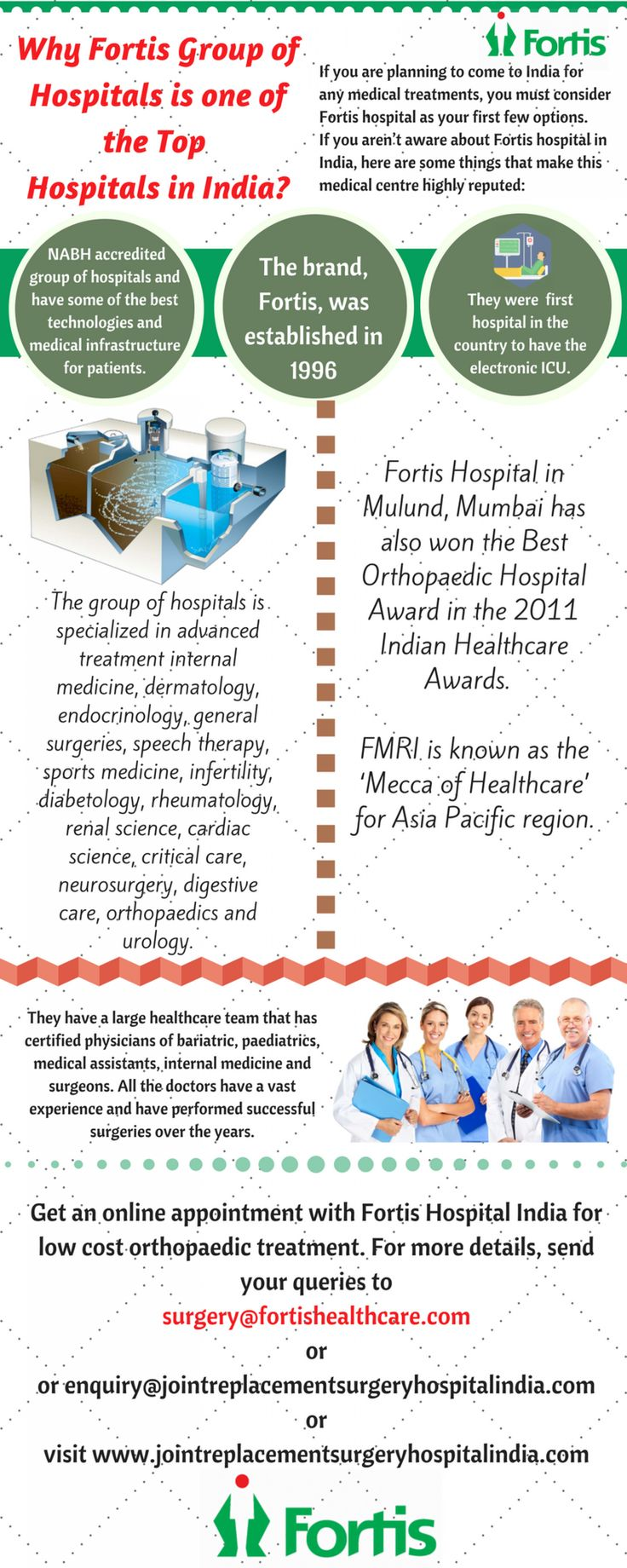 Why Fortis Group of Hospitals is one of the Top Hospitals in India?