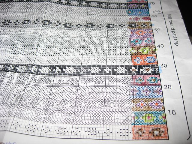 Ravelry: GirlDale's Obsession, or how to colour the chart for the 'Lidiya' scarf.