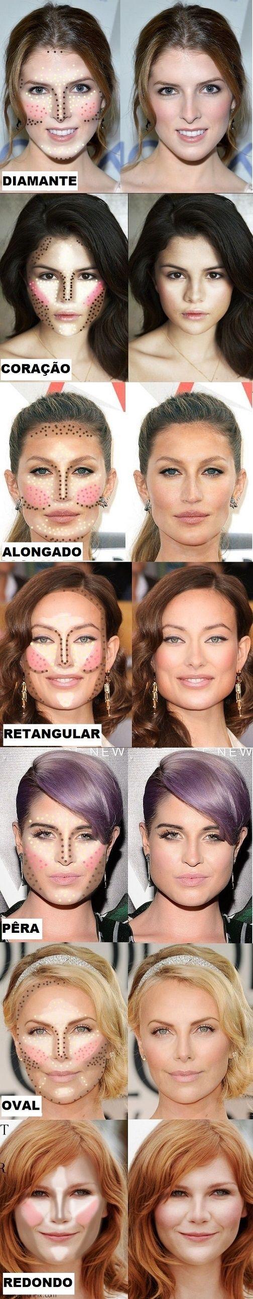 Contorno para cada formato de rosto