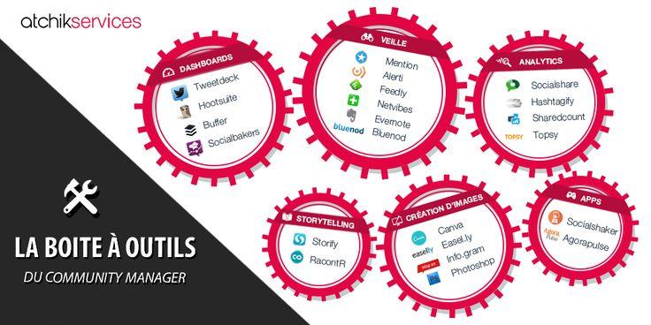 Chaque Community Manager possède sa propre boîte à outils du web, ses solutions de prédilection gardées précieusement dans les favoris ou dans un coin de la tête. Et comme le Social Media est avant tout synonyme de partage, nous avons décidé de vous présenter nos outils préférés !