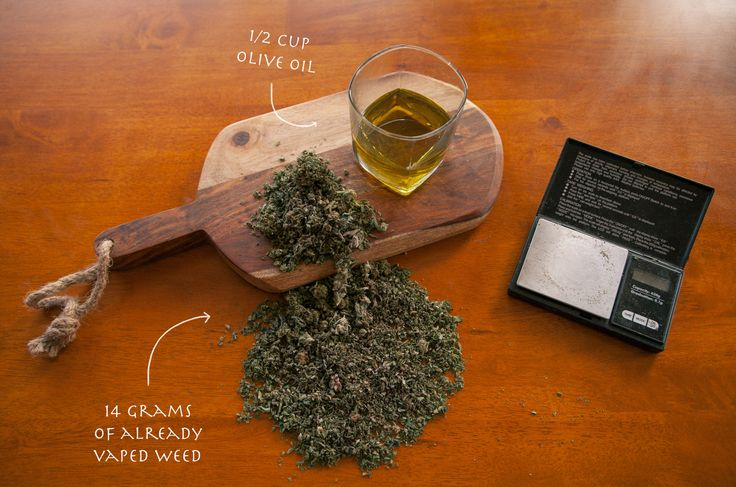 Today I'm going to teach you an easy way to bringnew life to your already vaped weed scraps. Yes, you can recycle your weed! Previouslysomething you would have disposed, can give you a whole new high.Pretty much the closest thing to ganja wizardry.
