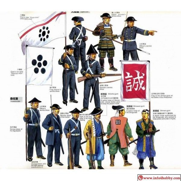 Japanese-military-uniform-1841-1929 by saudixjapan on deviantART