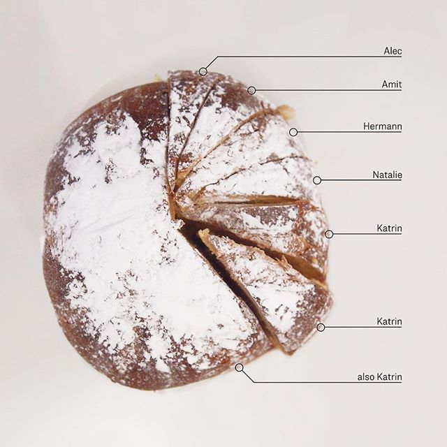 We know the correct use of pie charts can be controversial, that's why we wanted to show you a best-practice example from our day-to-day office life. #deliciousdata #officeviz #piechart #dataviz #crumbshot #piechart #infographic