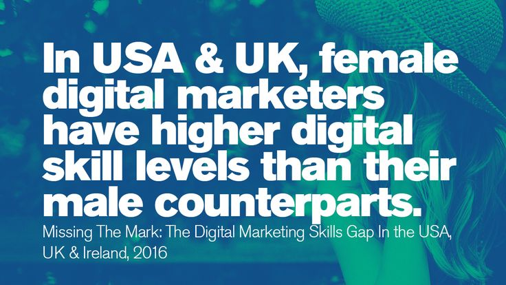In USA & UK, female digital marketers have higher digital skill levels than their male counterparts. #IWD  #Gettingtoequal #BeBoldforChange #InternationalWomensDay #WomensHistoryMonth #ifactory  #Ifactorydigital