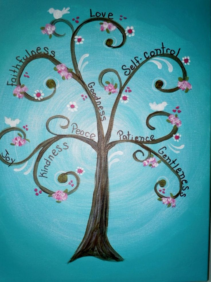 Fruit of the Spirit ScriptureTree Wall Art Painting - teal blue, pink, brown, birds and flowers. $25.00, via Etsy.