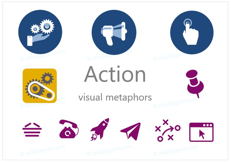Action icons - abstract concept visualization by PowerPoint. Hand, offering services, machinery, processing, touch screen, software, web, pin, shopping basket, resources, rocket, plane, a progress, new technology, strategy, future course. Flat editable infographics images.