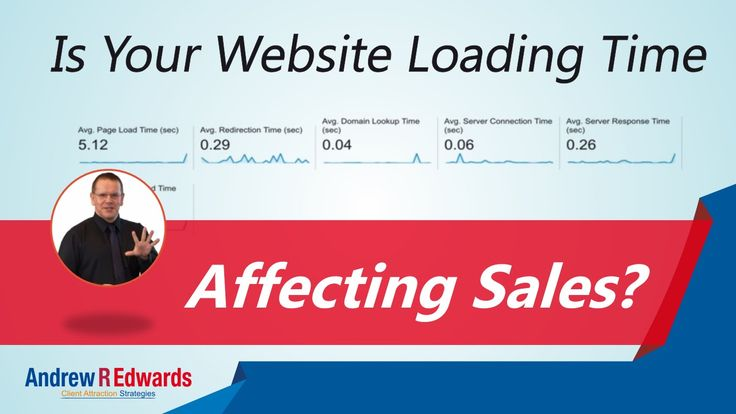 Is Your Website Loading Time Affecting Sales?