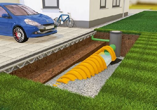 Homeplaza - Clevere Entwässerungslösungen für Haus und Hof - Immer stärkerer Regen und höhere Gebühren