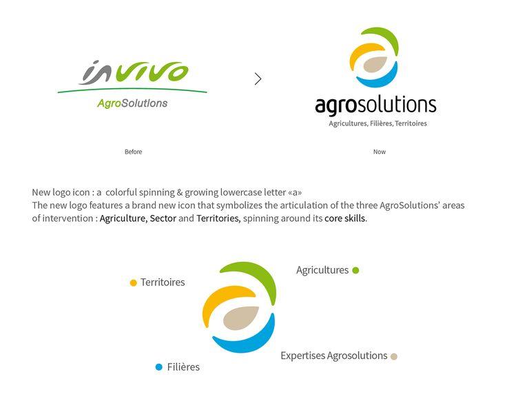Agrosolutions - Brand Design on Behance