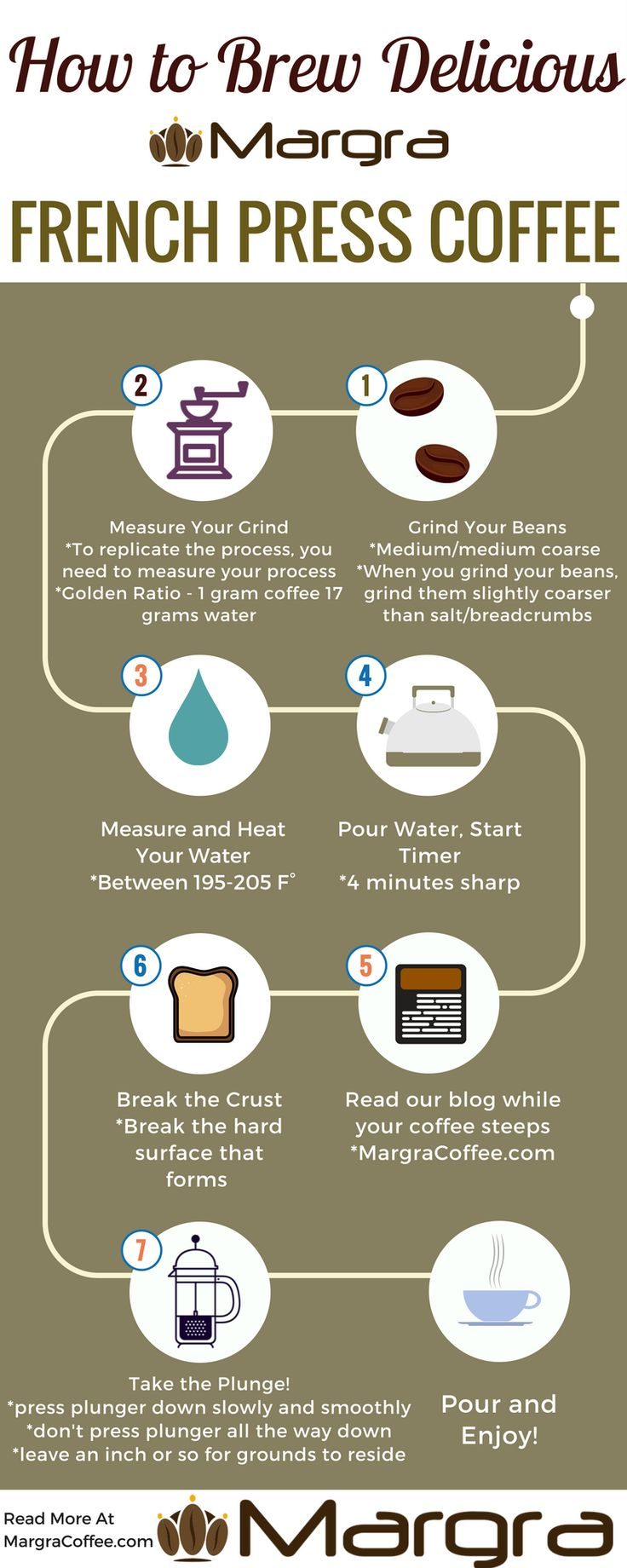 How to brew french press the margra way french press