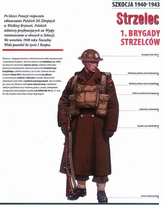 Polish Military Archive