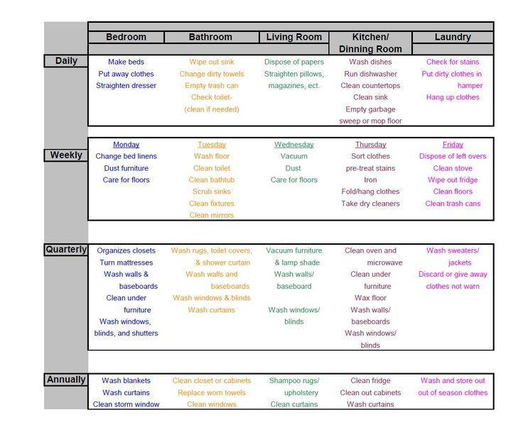 housecleaning schedule