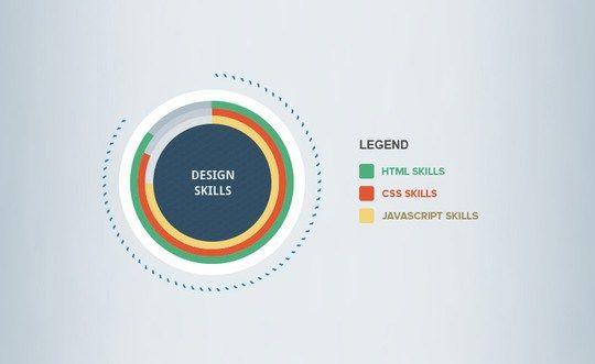 Capacidad de diseño