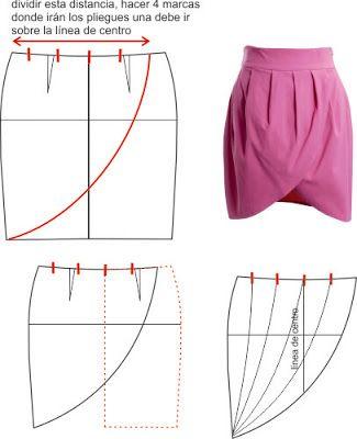 Brenka Diseño+Moda: MODA y PATRONES: Como hacer una FALDA TULIPAN