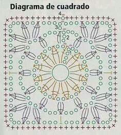 .crochet square pattern patron cuadrado de ganchillo