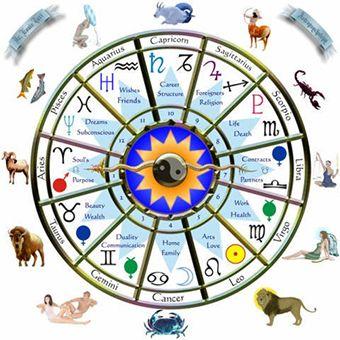 Carattere e affinità dei segni zodiacali