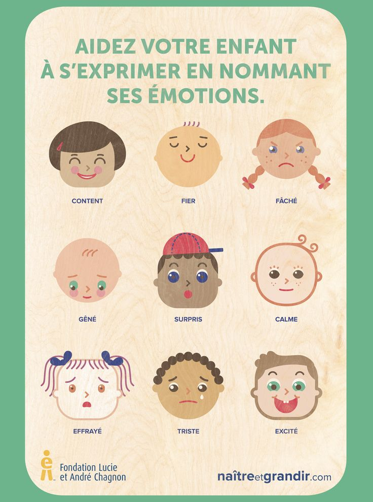 Aidez votre #enfant à s'exprimer en nommant ses #émotions. #infographie #joie #peine #colère #apprendre #naitre #grandir