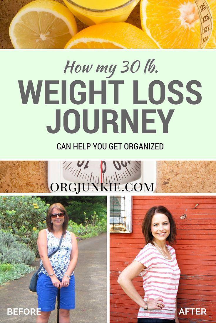 My Malta Weight Loss Journey