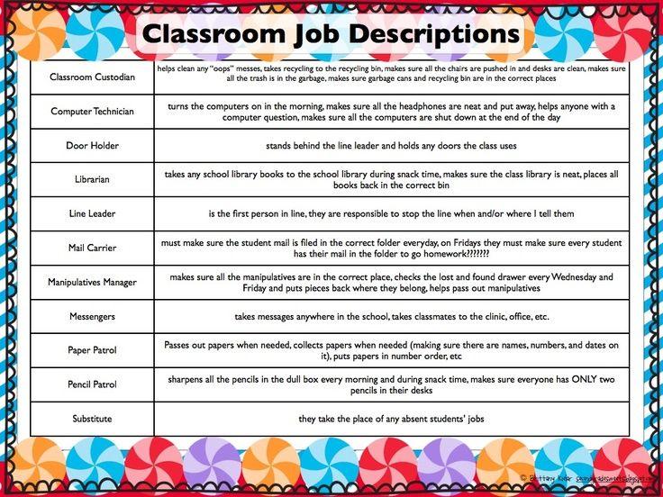 20 best Classroom images on Pinterest Classroom ideas, Classroom - custodian job description