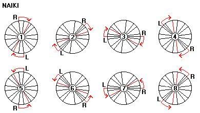 16-element Braid Instructions