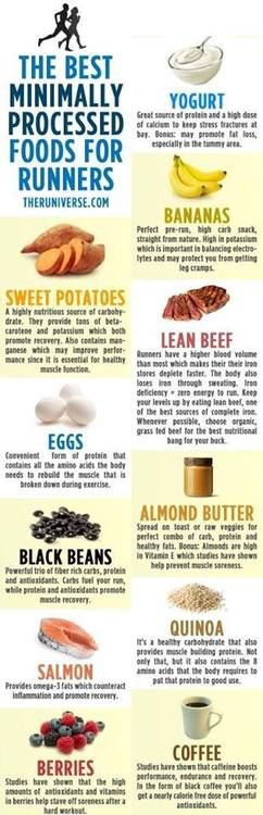 Best Minimally processed foods for runners.