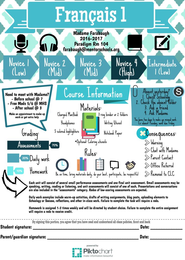 85 best teacher blogswikis images on pinterest teacher blogs my new infographic syllabus fandeluxe