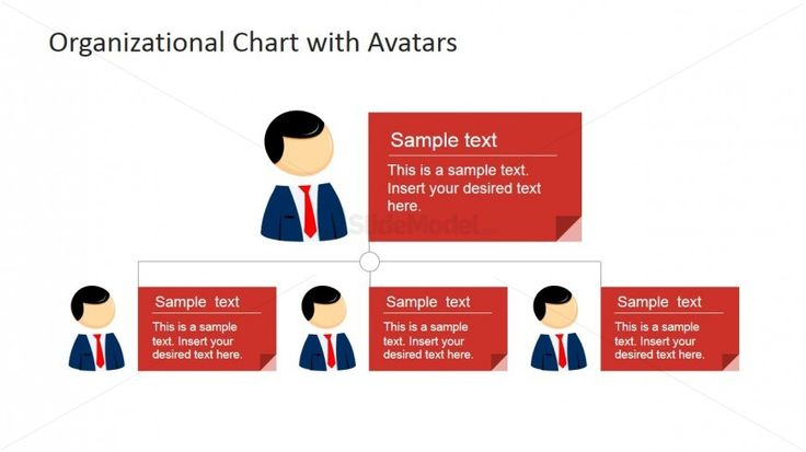 steve jobs powerpoint template - 17 best images about organization charts on pinterest