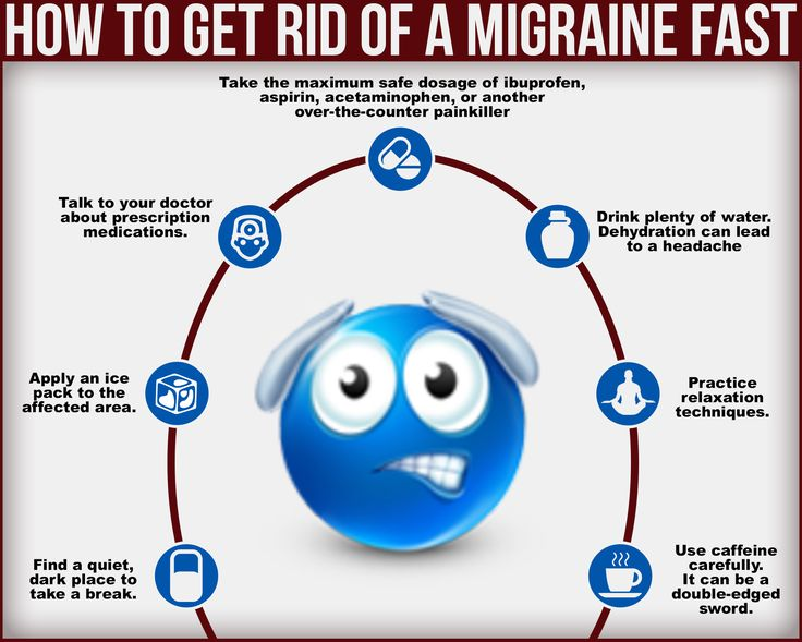 Different types of headaches and how to prevent them