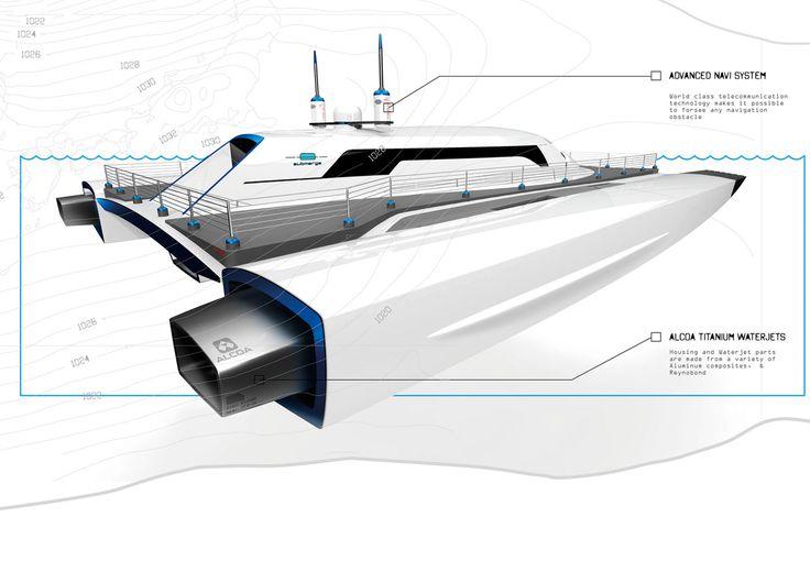 Submerge 150 Submersible Catamaran