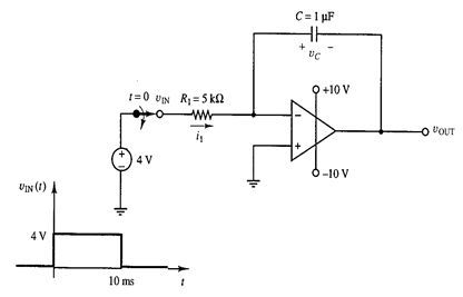 Op-amp Integrator Network-Operational Amplifiers Types