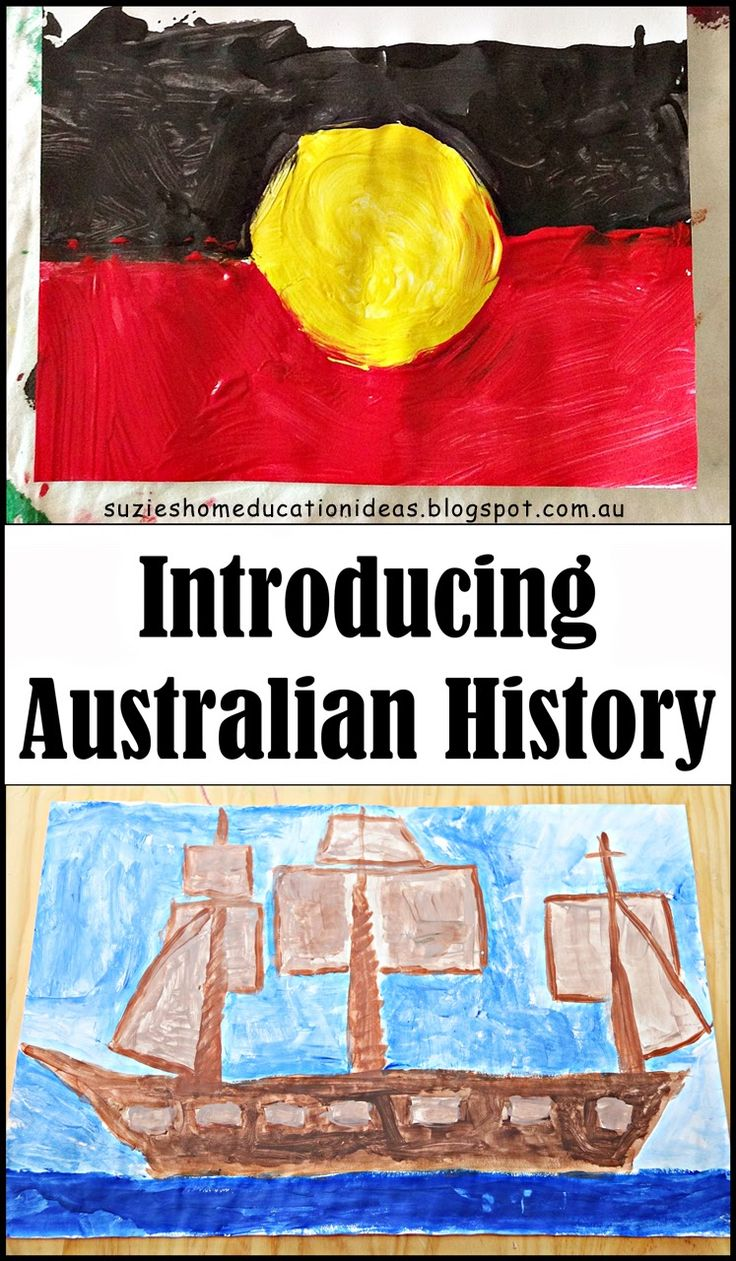 Introducing Australian History - A big list of resources and FREE PRINTABLE AUSTRALIAN HISTORY TIMELINE CARDS