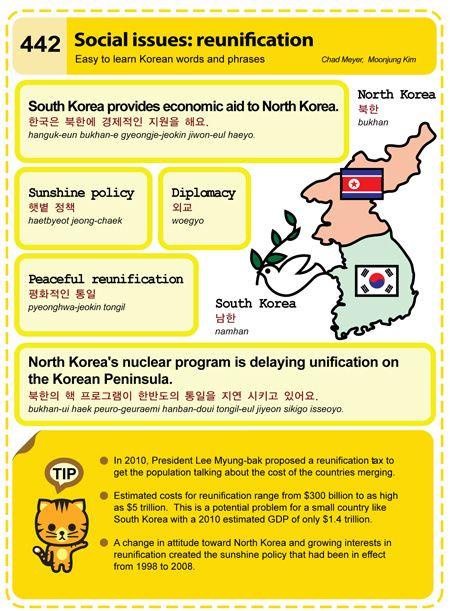 물음표 느낌표 ... 마침표™ 그리고 예향(睿響) Easy to Learn Korean Language 441 ~ 450