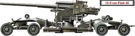 12,8cm Flak 40