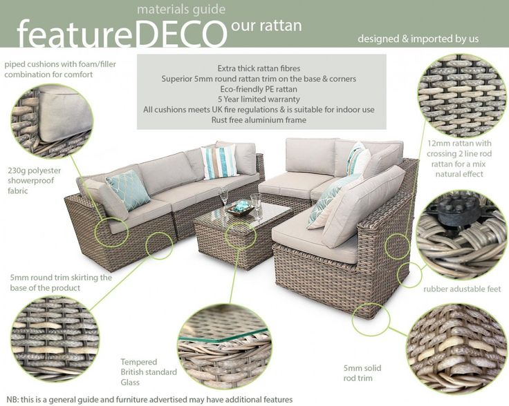 Garden Furniture 2015 Uk 15 best new 2015 rattan furniture images on pinterest | corner