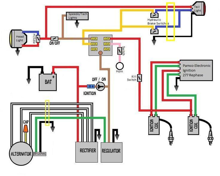 Gn125 Circuit
