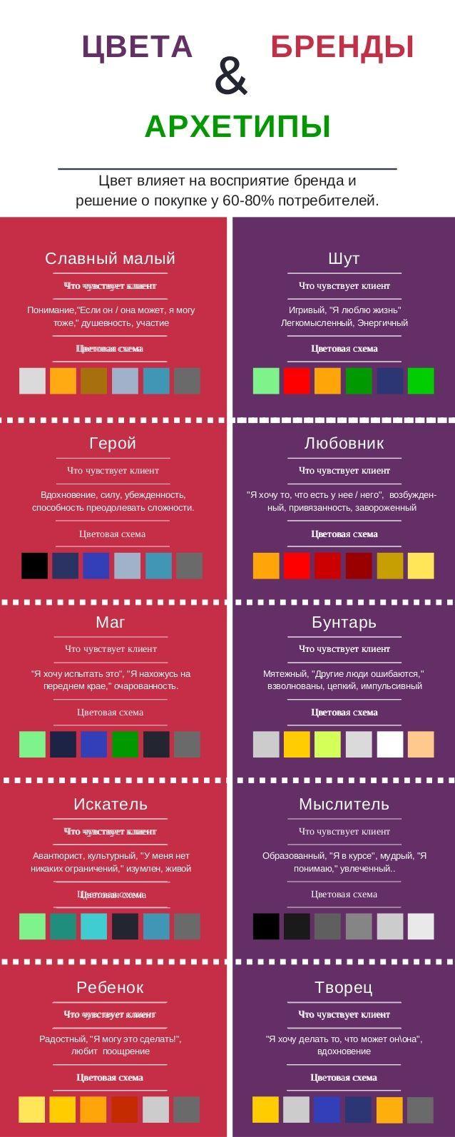 Как выбрать цветовую схему для архетипа бренда? Бизнес # ...